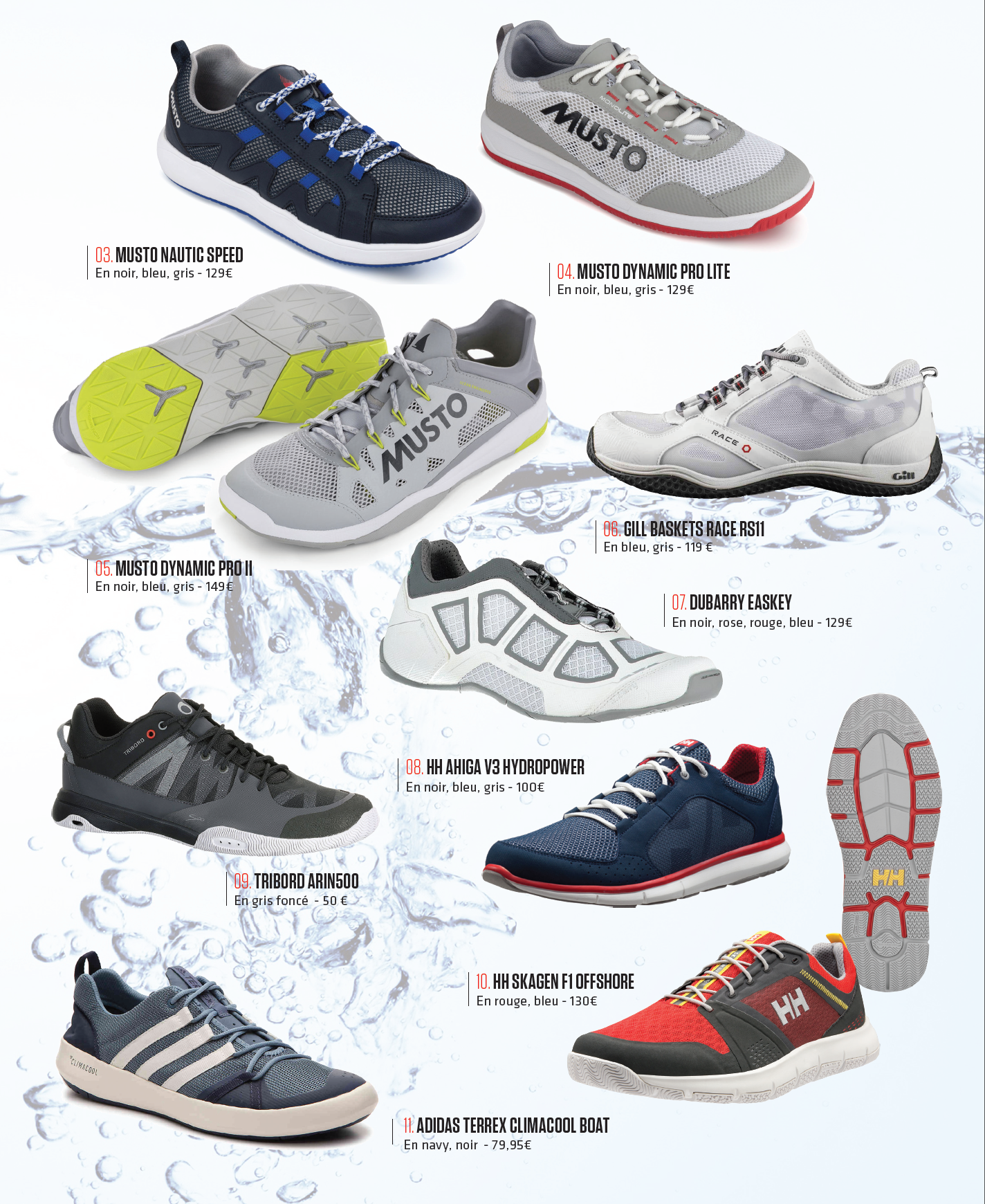 Comparatif Comparatif De Pont De Comparatif De Pont Pont Chaussures Chaussures Comparatif Chaussures Chaussures w8Ok0Pn