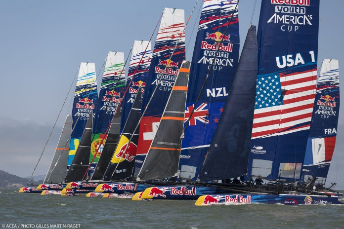 Youth America Cup