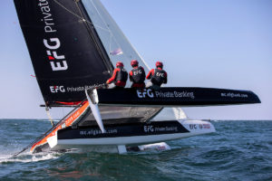 Diam24. EFG Bank remporte l'EFG Sailing Arabia – The Tour
